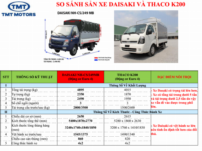 xe tải daisaki 2t5 thùng phủ bạc 4