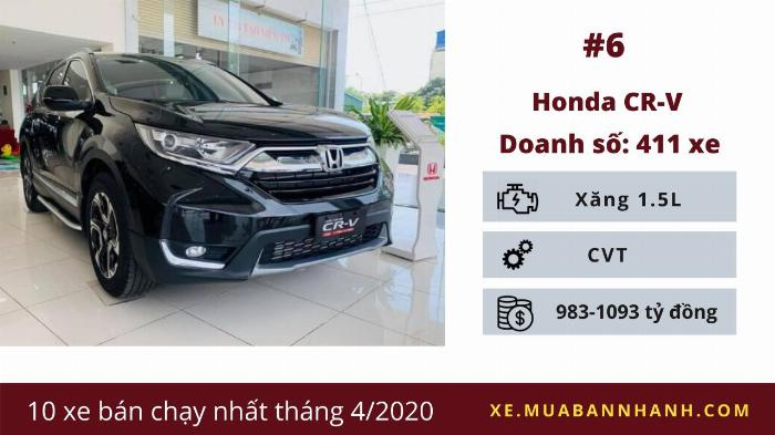 Honda CR-V: Doanh số 411 chiếc