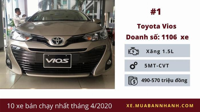 Toyota Vios: Doanh số 1.106 chiếc