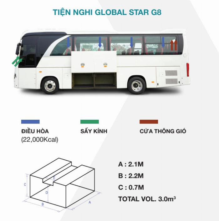 Bán DAEWOO GLOBAL STAR G8 29/34 chỗ 1