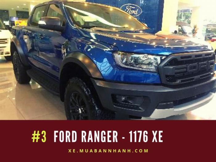 Ford Ranger: Doanh số 1176 xe