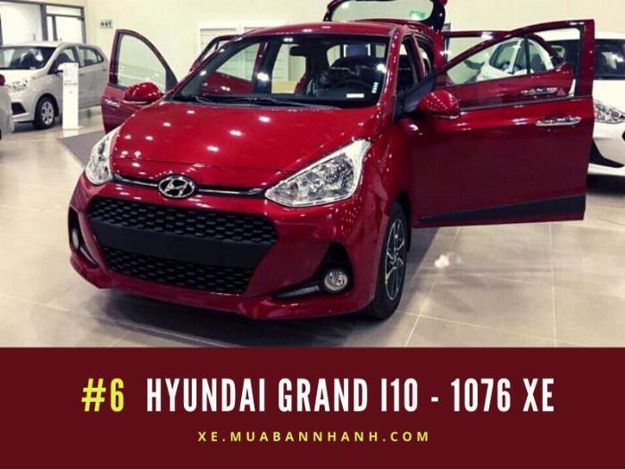 Hyundai Grand i10: Doanh số 1076 xe