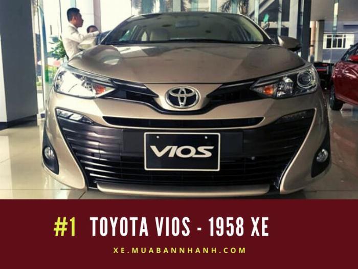 Toyota Vios: Doanh số 1958 xe