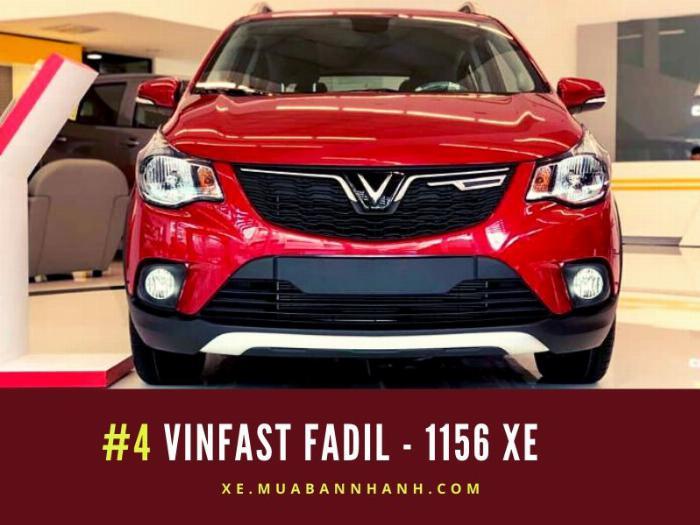 VinFast Fadil: Doanh số 1156 xe