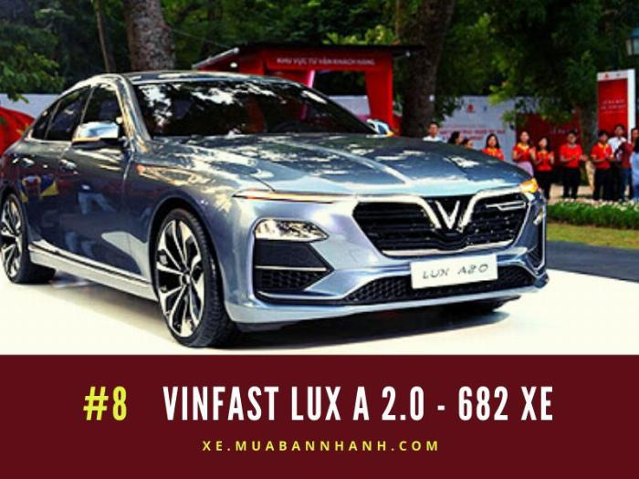 VinFast Lux A 2.0: Doanh số 682 xe