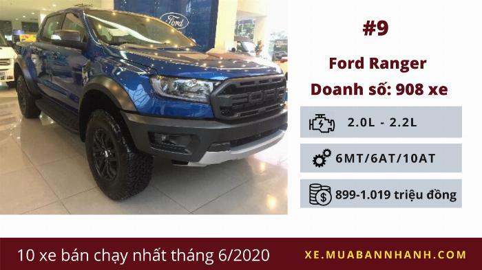 Ford Ranger: Doanh số 908 chiếc