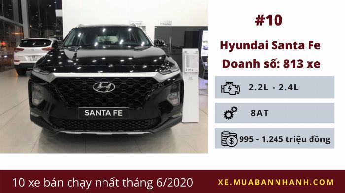 Hyundai Santa Fe: Doanh số 813 chiếc