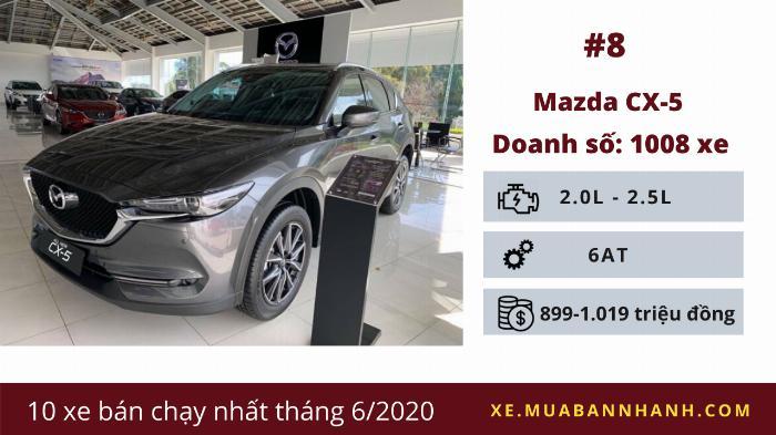 Mazda CX-5: Doanh số 1.008 chiếc