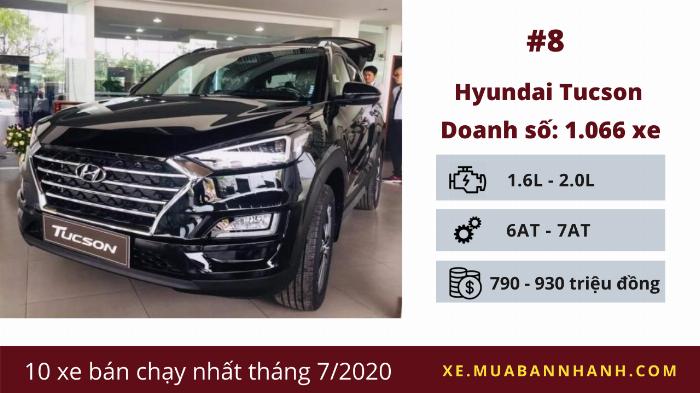 Hyundai Tucson: Doanh số 1.066 chiếc