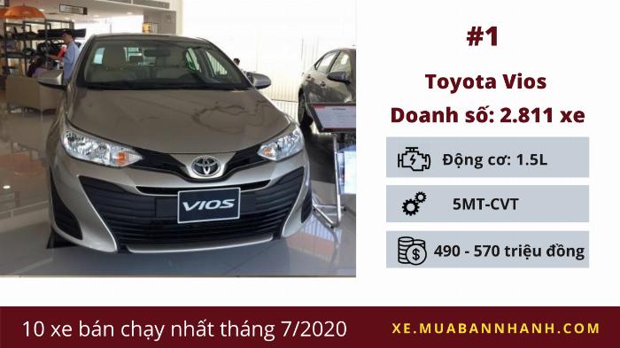 Toyota Vios: Doanh số 2.811 chiếc
