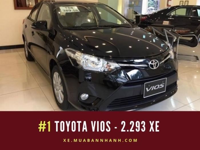 Toyota Vios: 2.293 xe