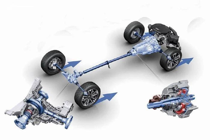 Hệ thống dẫn động 4 bánh bán thời gian (4×4/4WD)